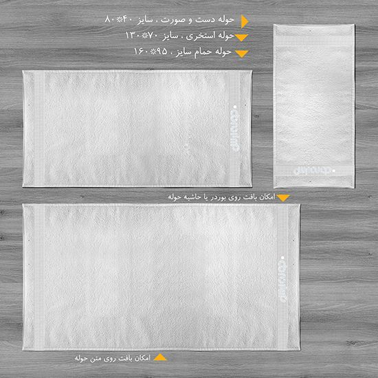 Promotional Towel Guide